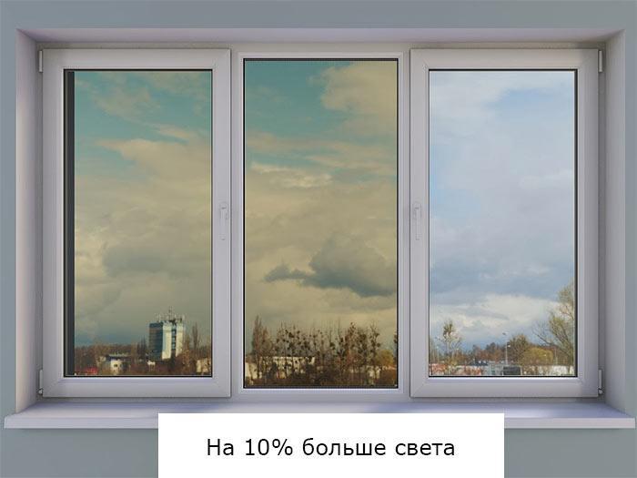 На 10% больше света